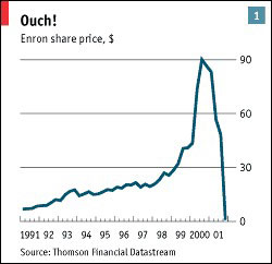 enron_ouch-250-w
